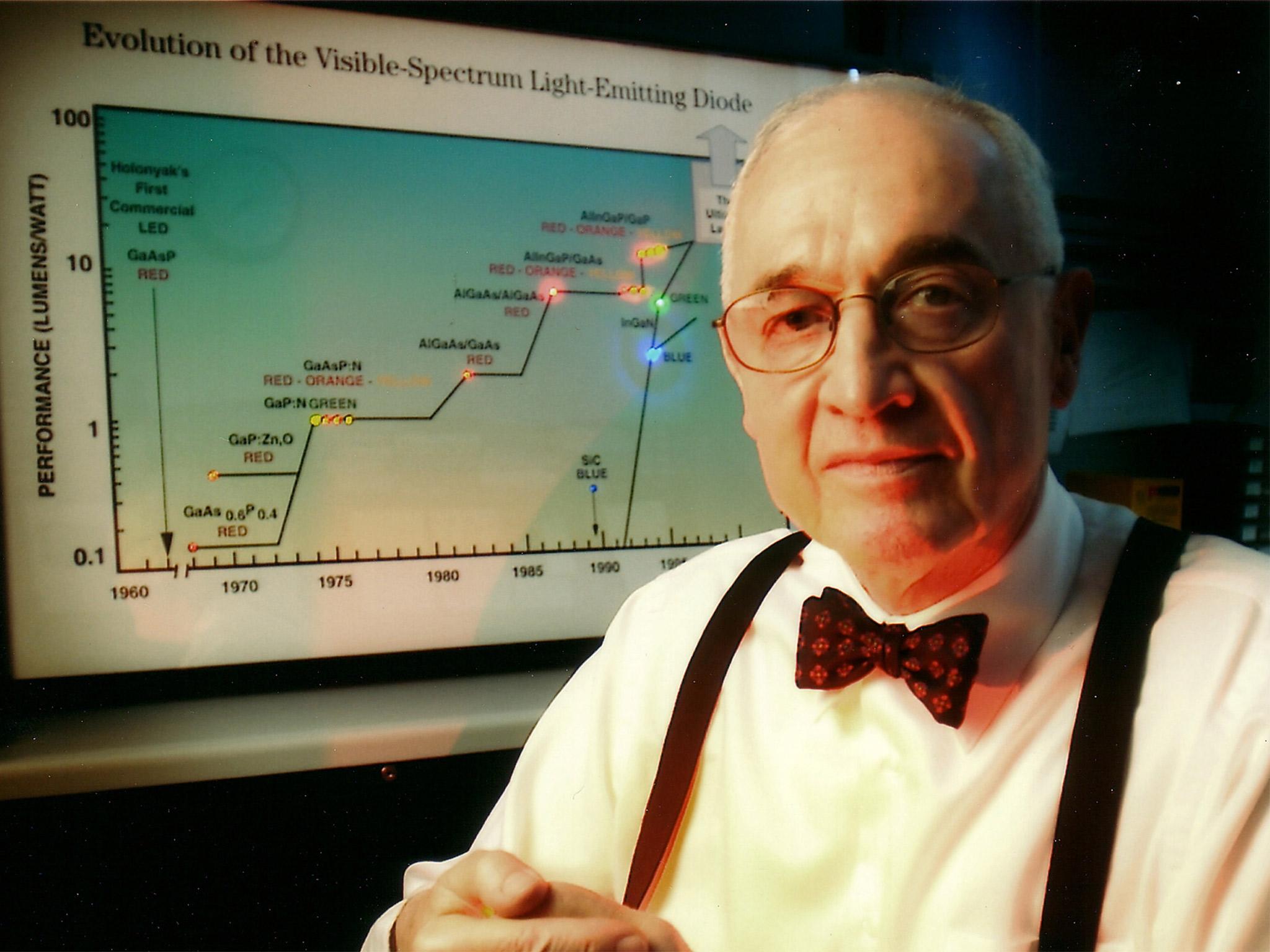 Nick Holonyak invented LED